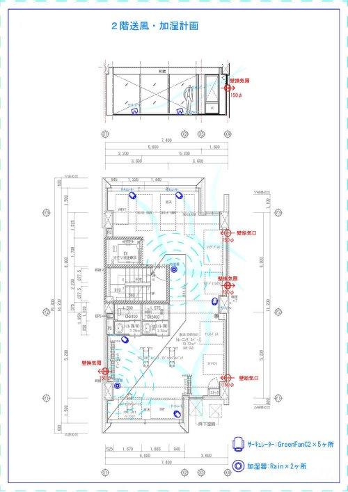 2F計画1